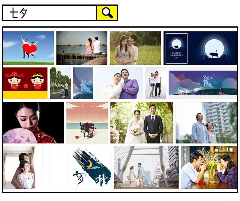 用错图片赔到破产?真实测评教你哪些图库网站最划算!