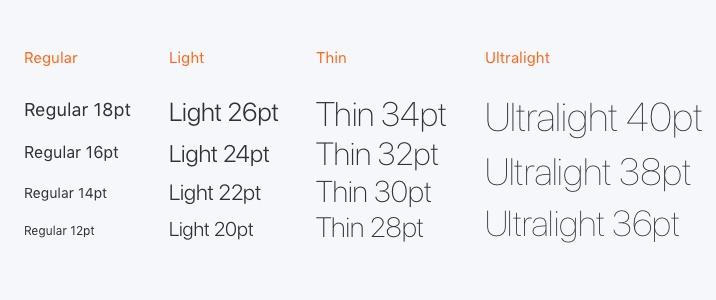 饿了么高级设计师:界面视觉设计 5 要素之字体篇