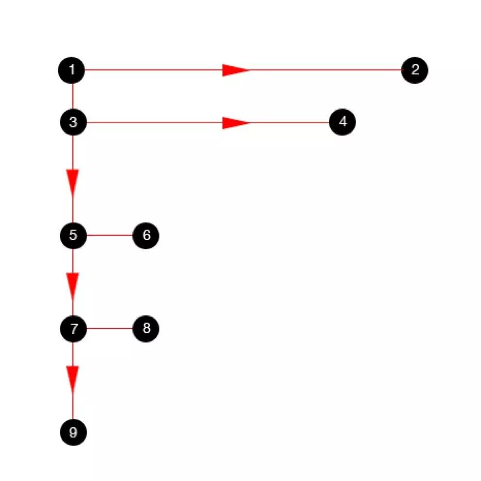 赶紧收藏!连BAT设计师都在使用的视觉动线技巧(下)