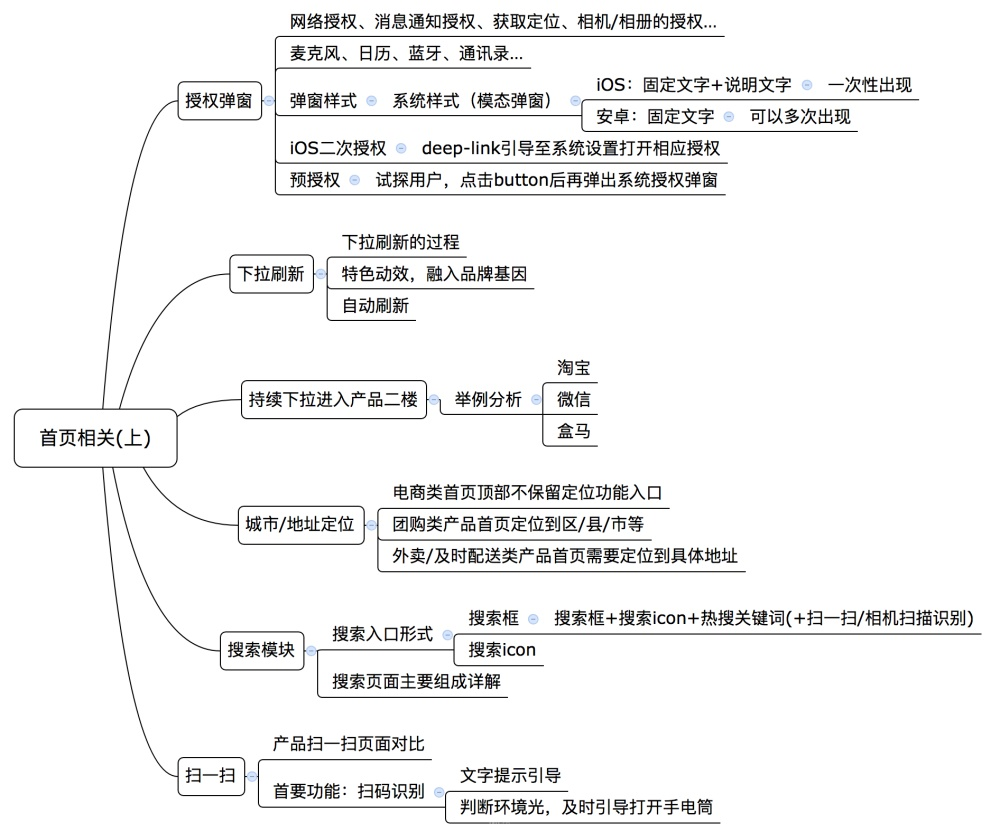 写给新手的APP结构指南:首页相关(上)