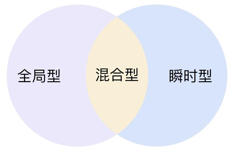 超全面的导航设计基础知识总结(一)