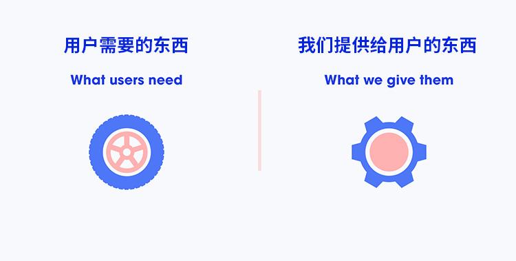 在做产品设计的时候,预期和现实到底有多大的差别?