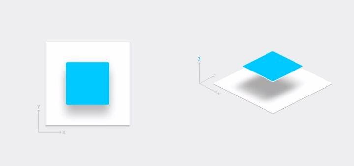 从艺术史出发,帮你完整梳理一遍UI设计趋势