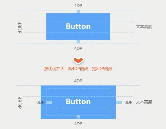 运营设计师要知道的移动UI知识(一)