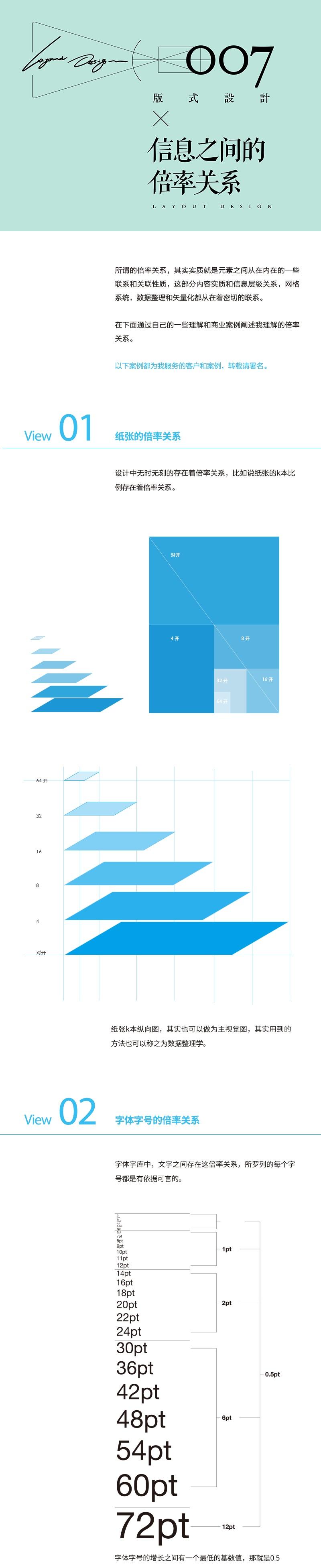 为CCTV 做画册的设计师,教你版式中的信息倍率关系