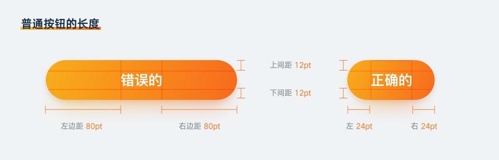 基础科普!超全面的 UI 元素尺寸设置指南(上)