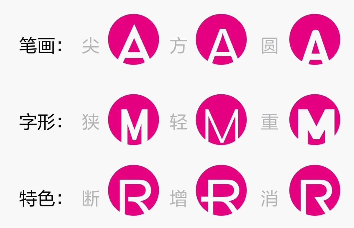 品牌微观系列!超全面的西文字体设计流程