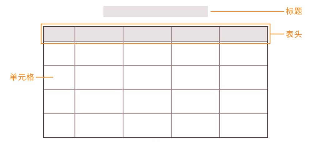 可能是最详细的表格设计完全手册!