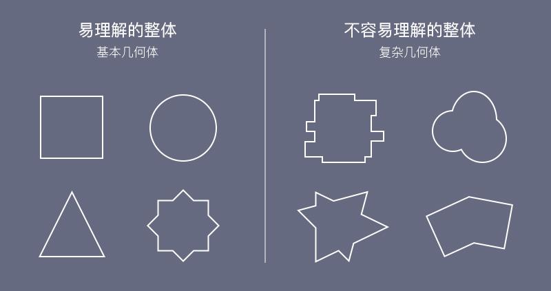 5个超实用的格式塔设计原则,让你的设计更出彩!