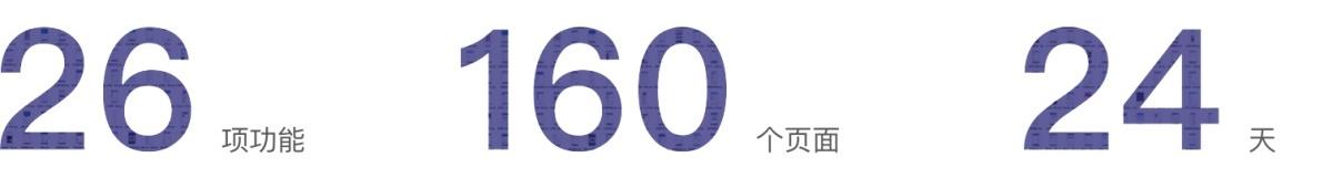 30天完成160个页面设计?腾讯高手是这么做的!