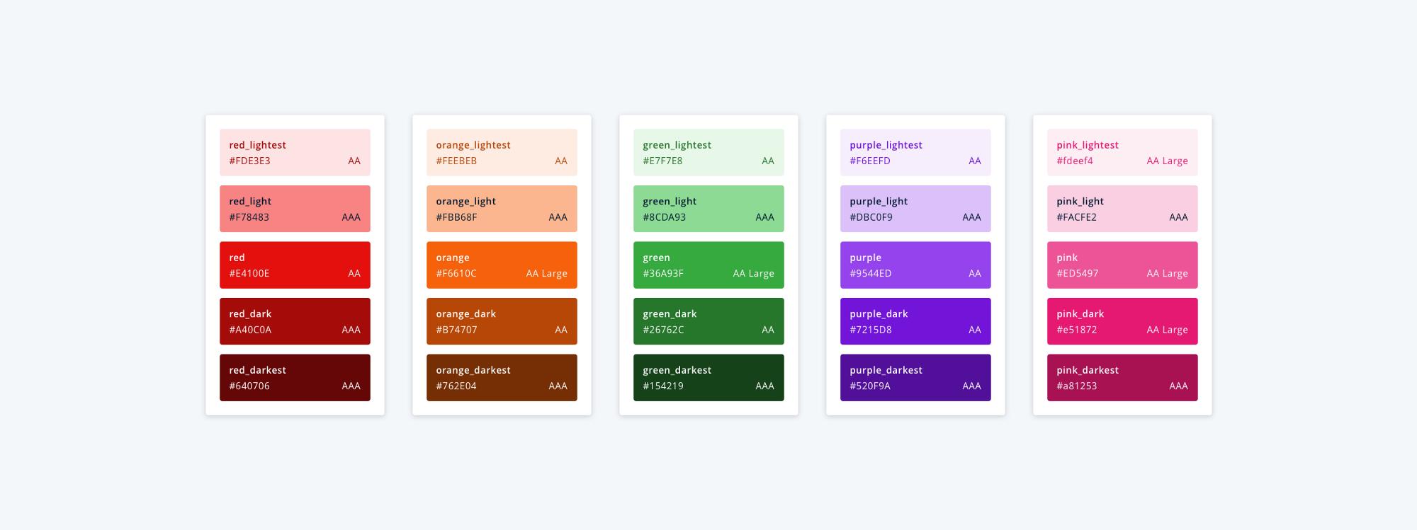 每个设计师都要明白的配色可访问性设计