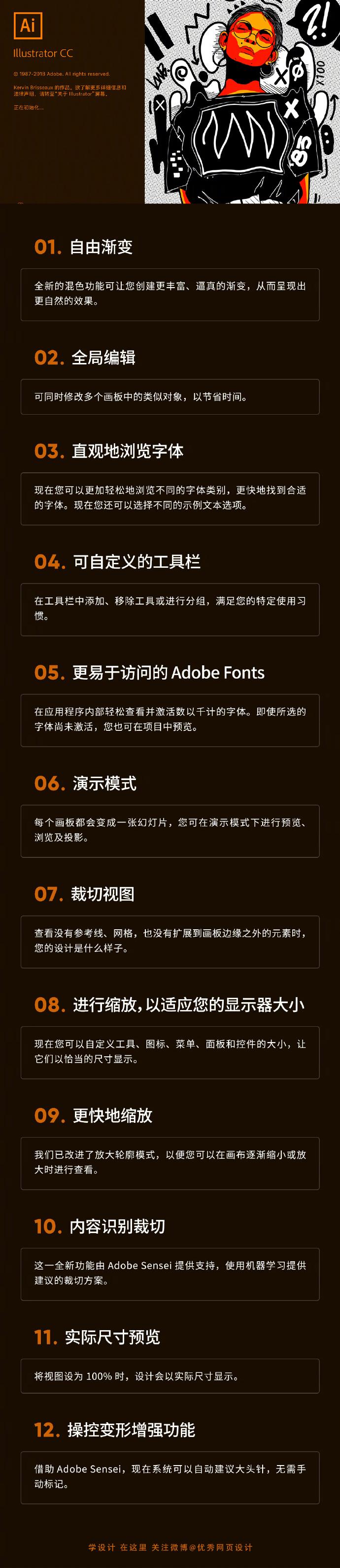 官宣!Adobe CC 2019 全家桶新功能全在这里了!