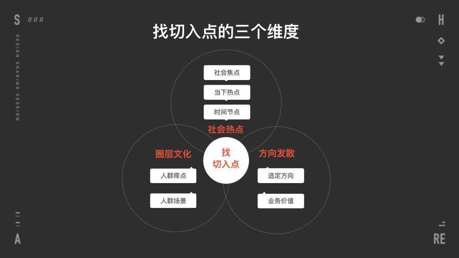 老板让你做出能刷屏的创意?来看京东设计师的方法!