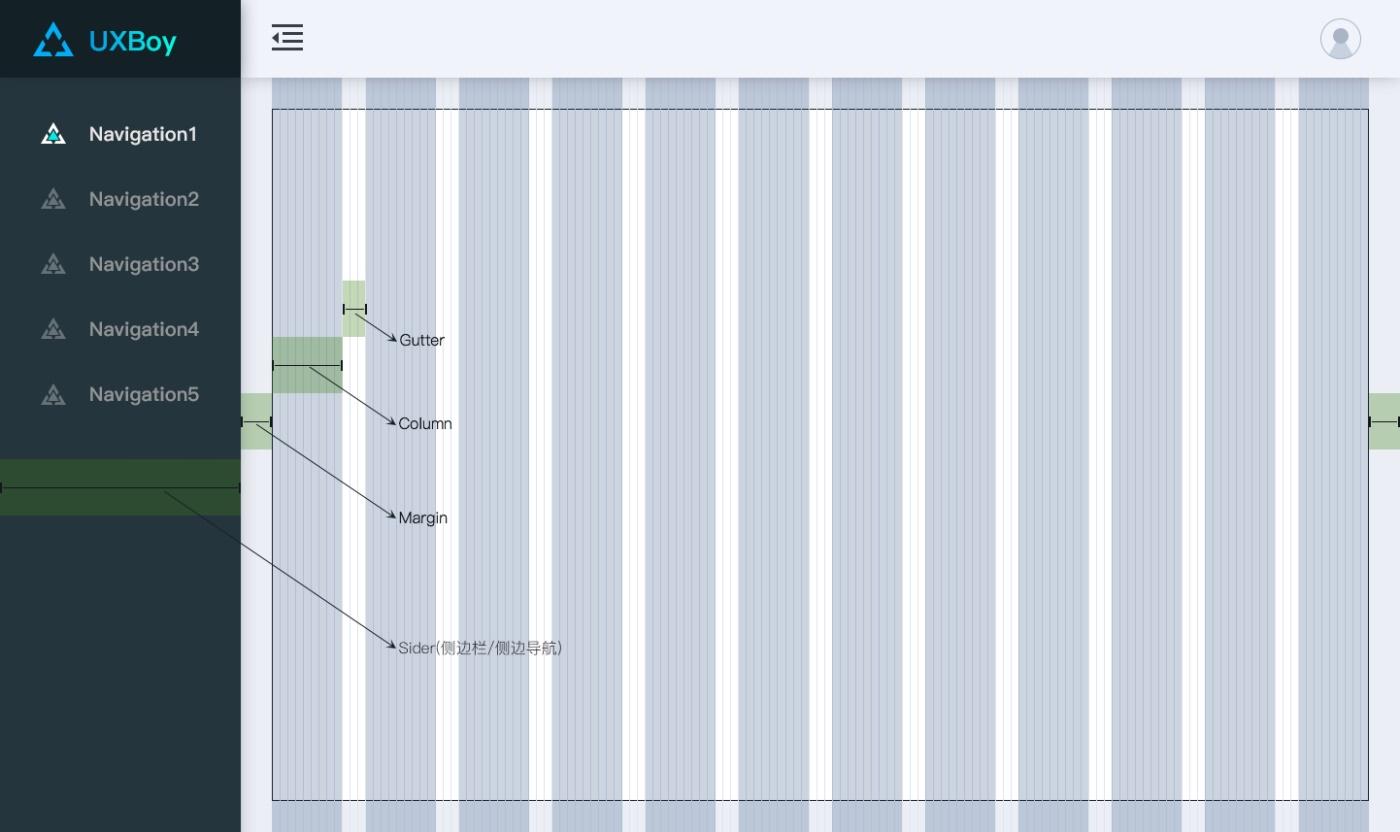 超全面总结!如何利用栅格系统做响应式设计?