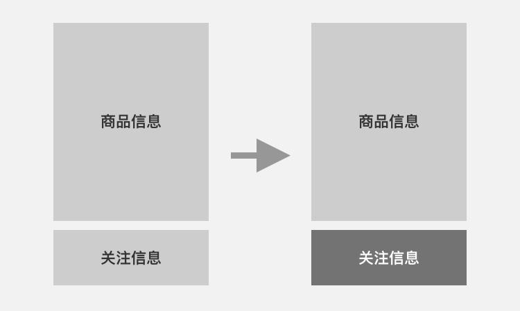 交互设计师爬坑指南:一文搞定复杂单品模块设计