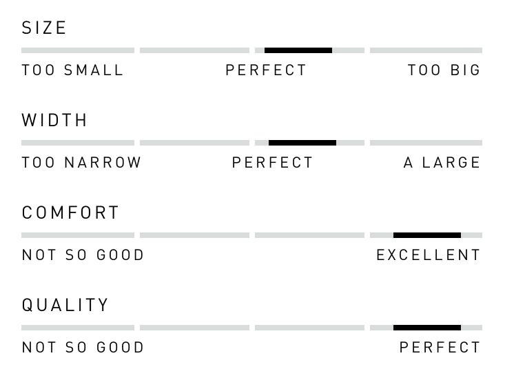 暴躁与偏见:为什么常见的5星评价系统不靠谱?