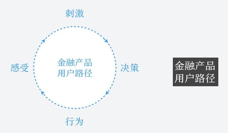 滴滴设计专家:如何把场景化融入到产品设计中?