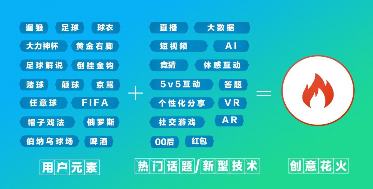 实战案例!QQ-AR「穿越赛场」背后的设计过程全面总结