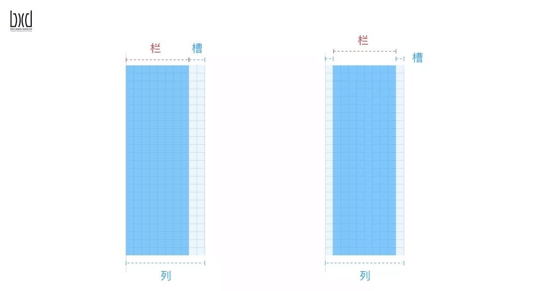 基础知识!UI设计师需要掌握的栅格设计原理和技巧