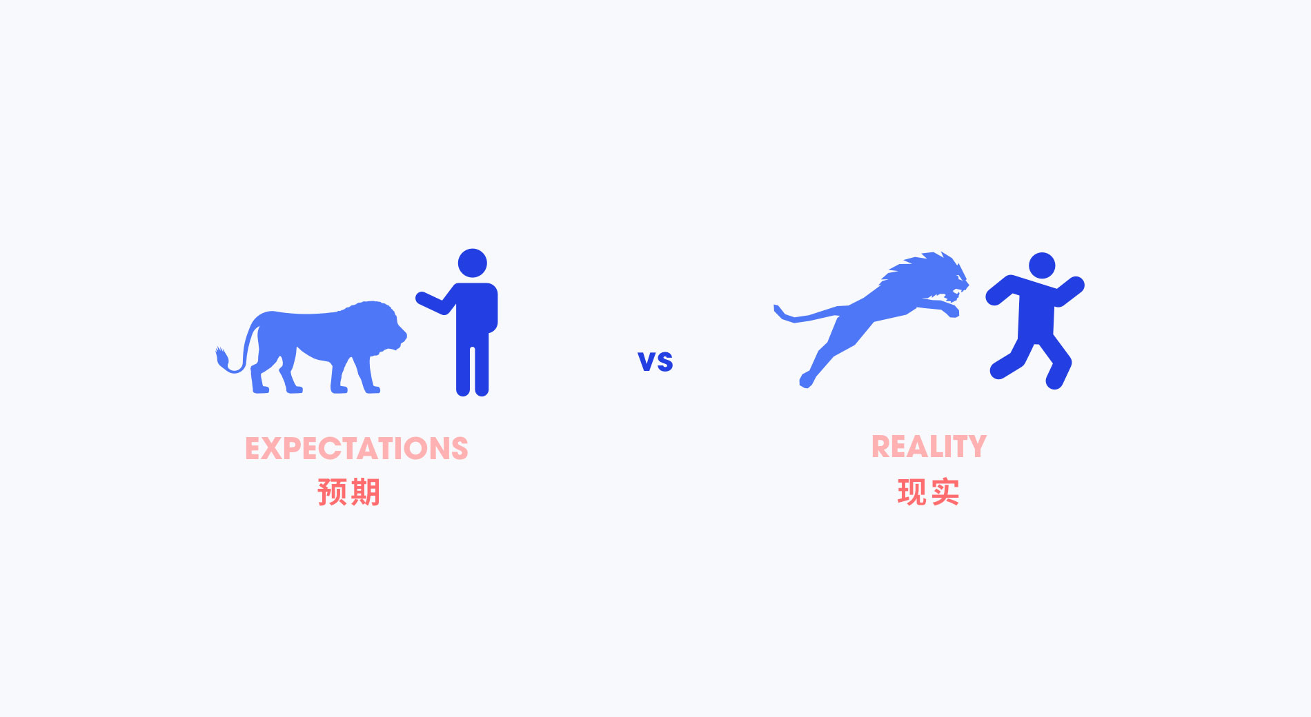 在做产品设计的时候,预期和现实到底有多大的差别?(2)