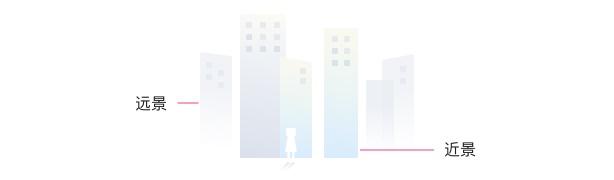 如何构建和验证设计风格?来看高手的实战案例!