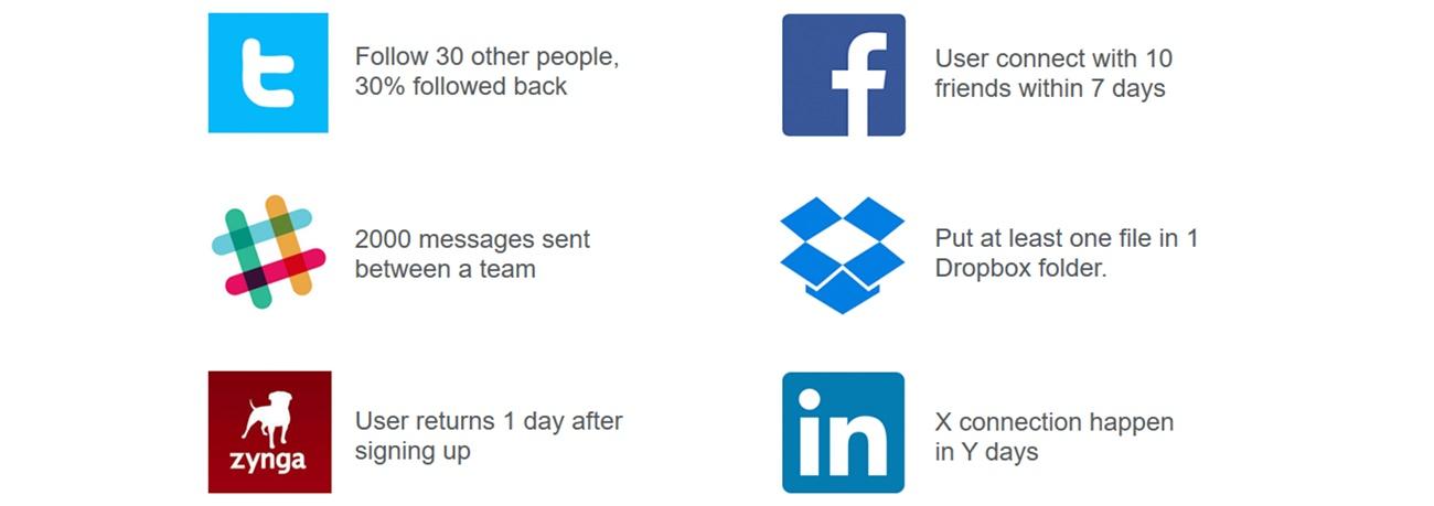 刚发布的社交产品马桶MT,为什么留不住用户?