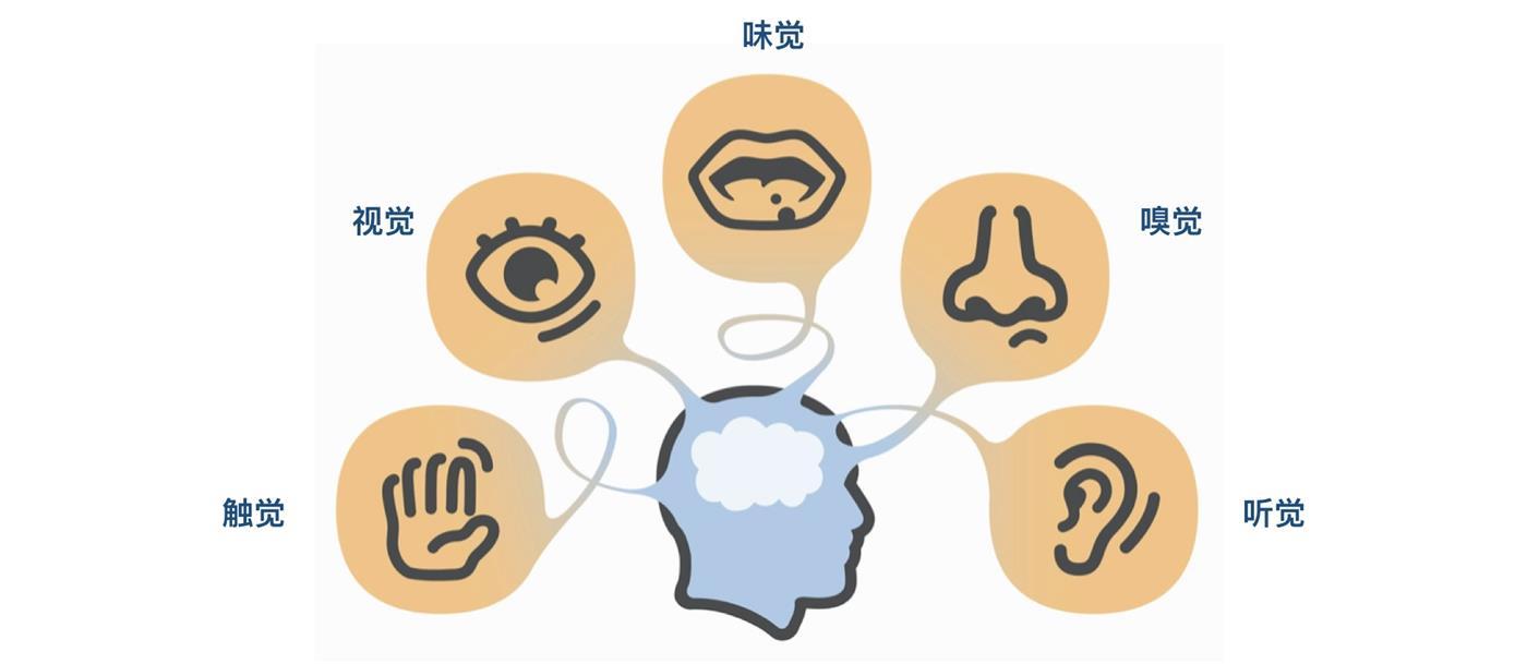 智能语音交互设计