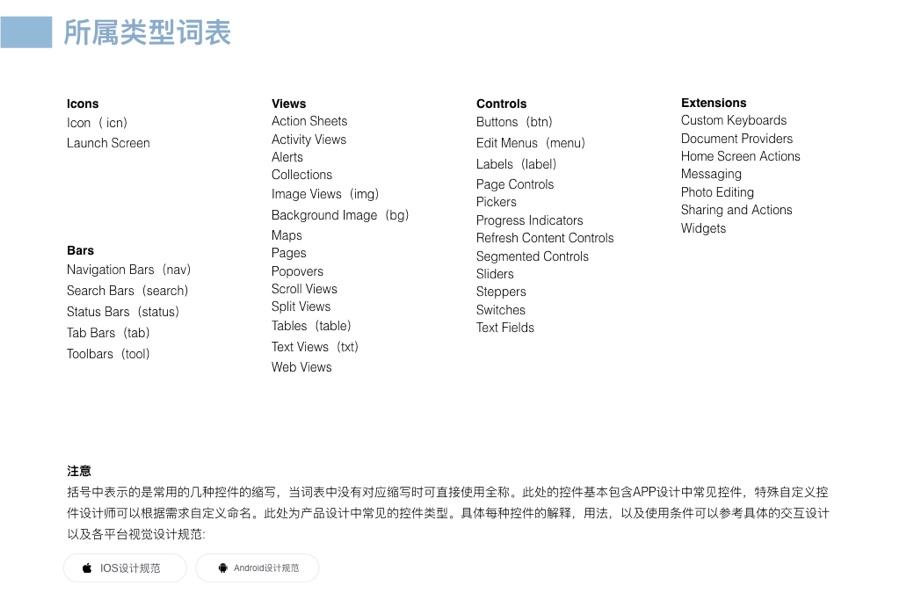 金山内部资料!超实用的视觉设计文档整理规范