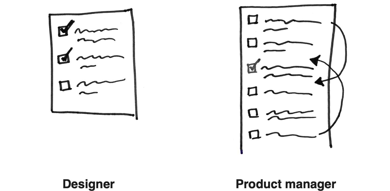 从设计师转成产品经理,才发现有6个完全想不到的区别!
