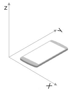 腾讯设计师:减少页面跳转的10个方法总结