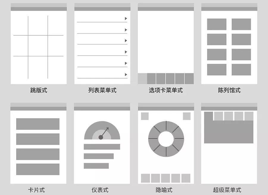 用五年经验换来的,超实用 UI 设计四原则!