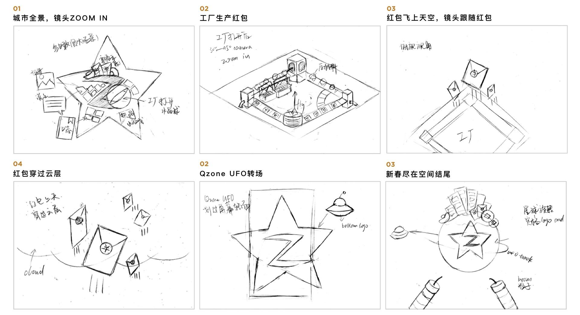 QQ 空间春节品牌视频是如何设计出来的?来看这份案例复盘!