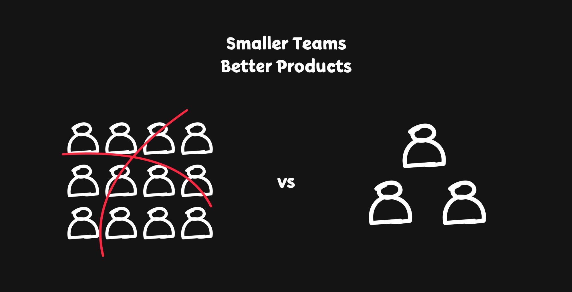 这四个原则,告诉你创造更好产品的秘密