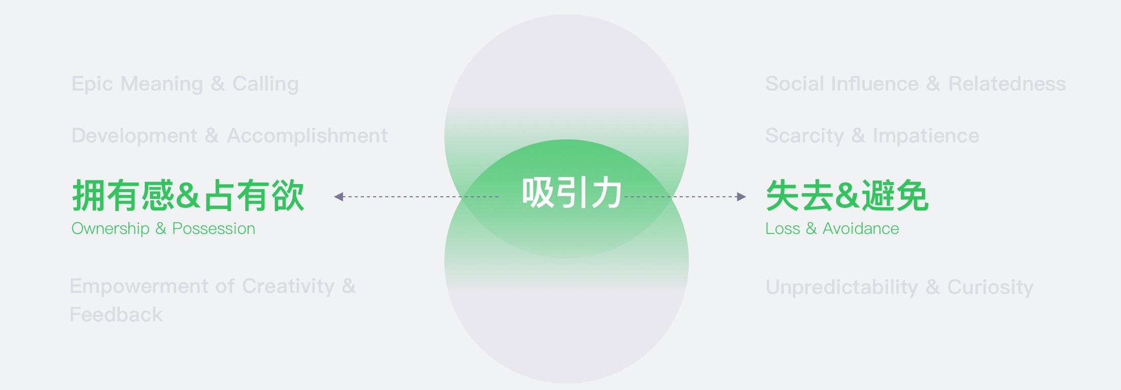 超全面的移动端表单设计准则总结(附实战案例)