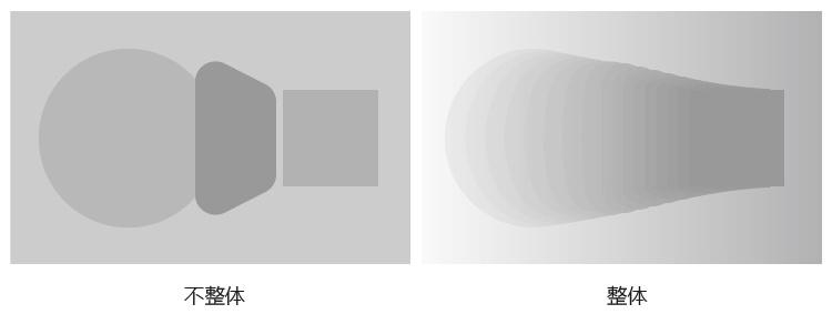 同样加素材,为什么你是堆砌,而高手就是在做设计?