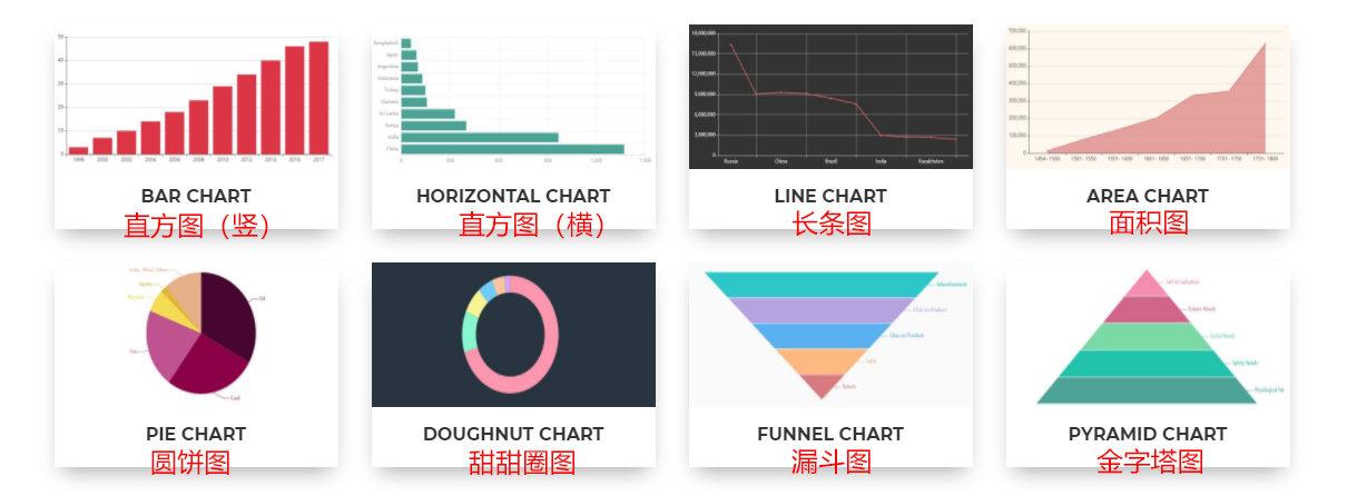 做图表有多简单?这个网站帮你5分钟快速搞定!