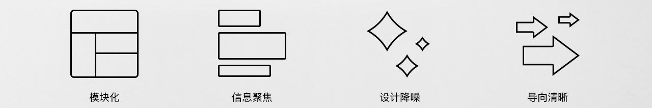 高手如何做设计?来看腾讯乘车码的实战过程全复盘!