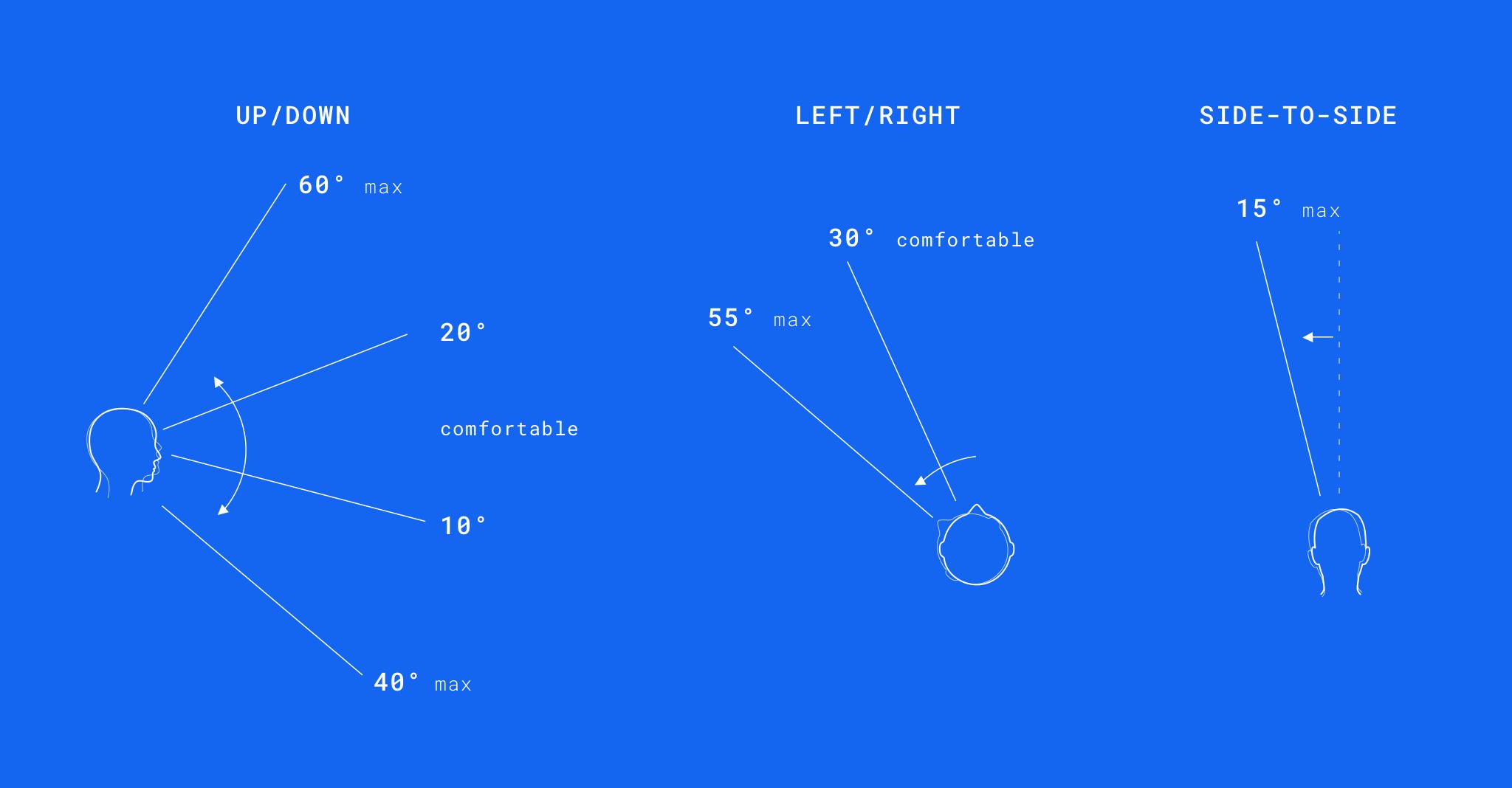 想着手设计 VR 应用?给你这份实操性极强设计指南!