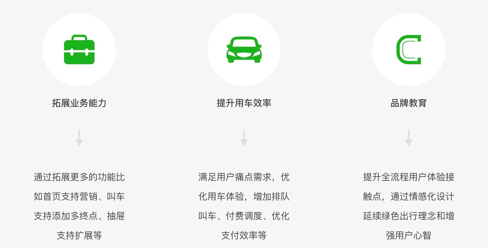 实战案例!上亿人使用的曹操出行4.0是如何做设计改版的?