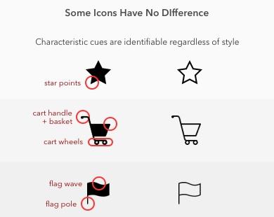 面型图标vs线型图标,哪一种的用户体验会更好?--九分科技