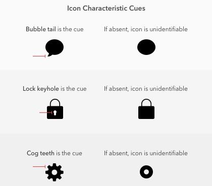 面型图标vs线型图标,哪一种的用户体验会更好?