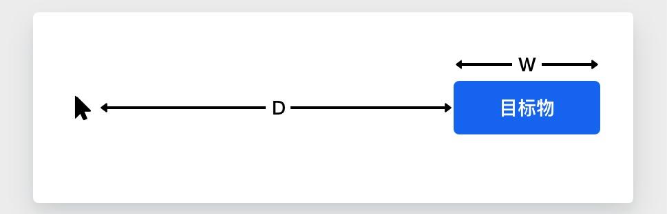 让设计更有说服力的20条经典原则:菲茨定律