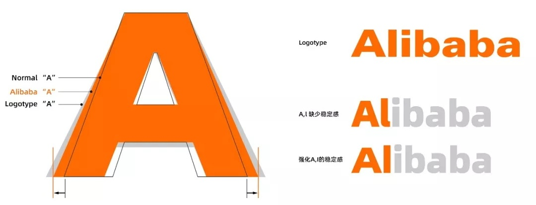 所有人免费可商用!阿里巴巴官方发布全新字体:普惠体