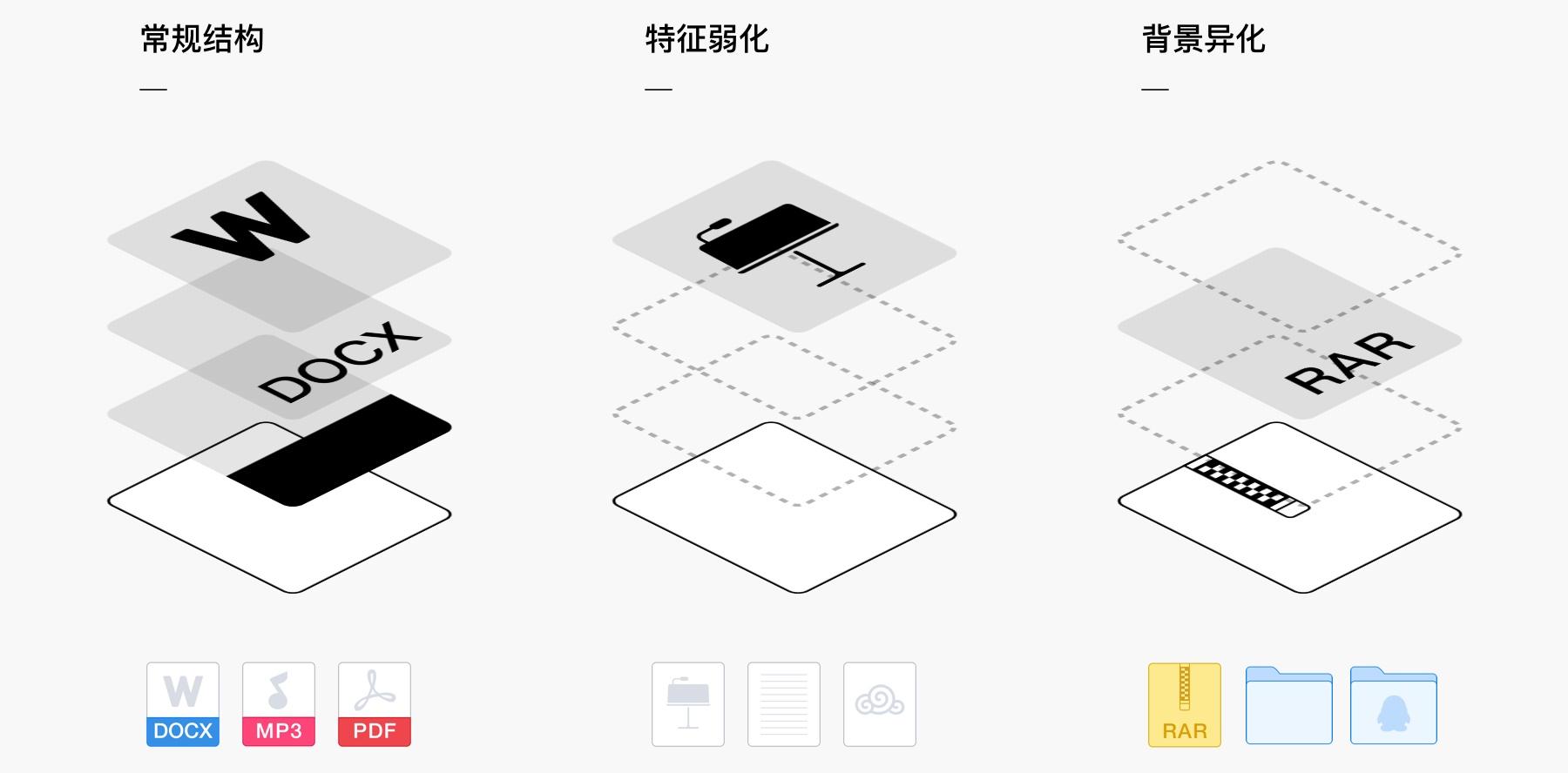 高手实战案例!腾讯微云文件图标设计探索全方位复盘