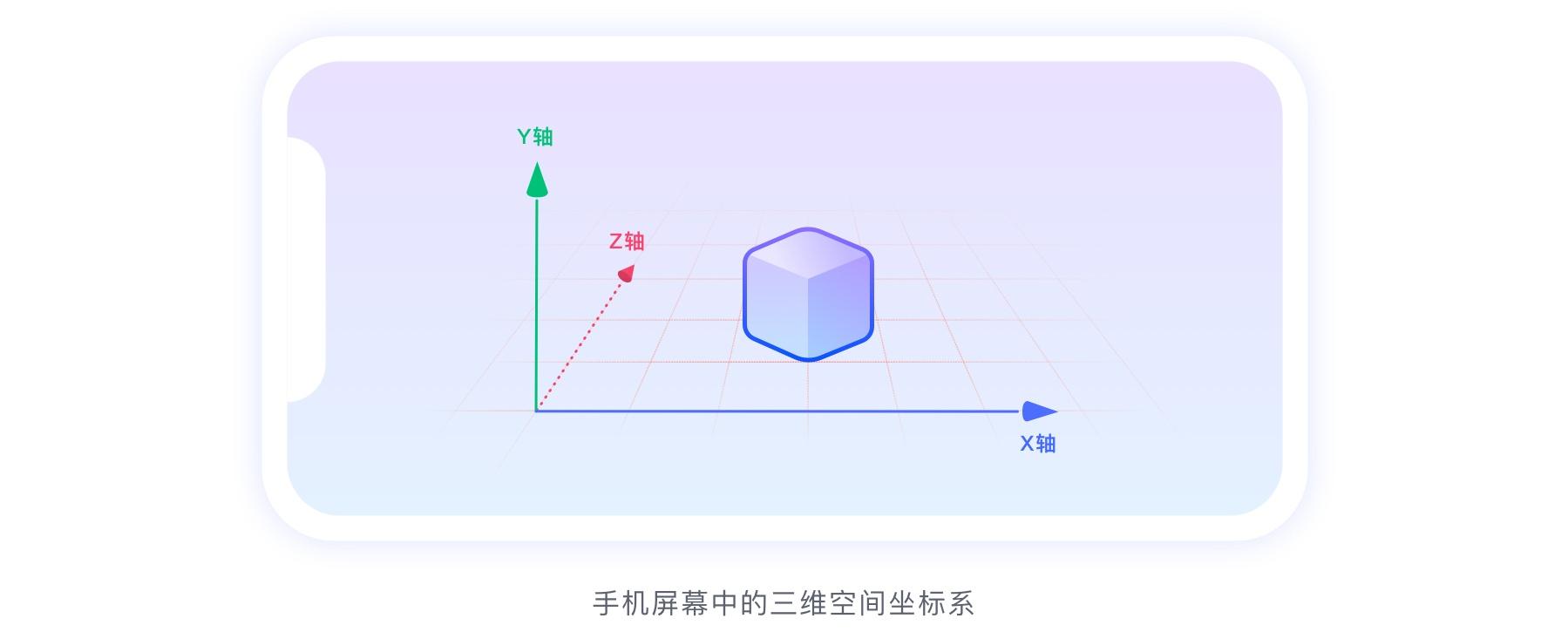 今年超火的放置类AR设计,送你一份大厂出品的设计指南(下)