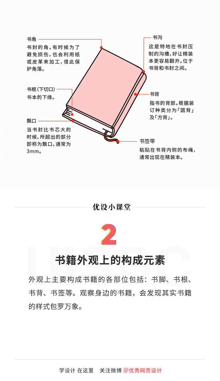平面设计师必须牢记的9个书籍印刷小知识!