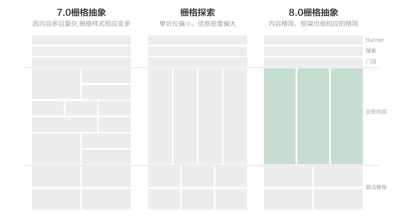 官方出品!揭秘阿里巴巴APP 8.0 视觉品牌升级背后的设计思路
