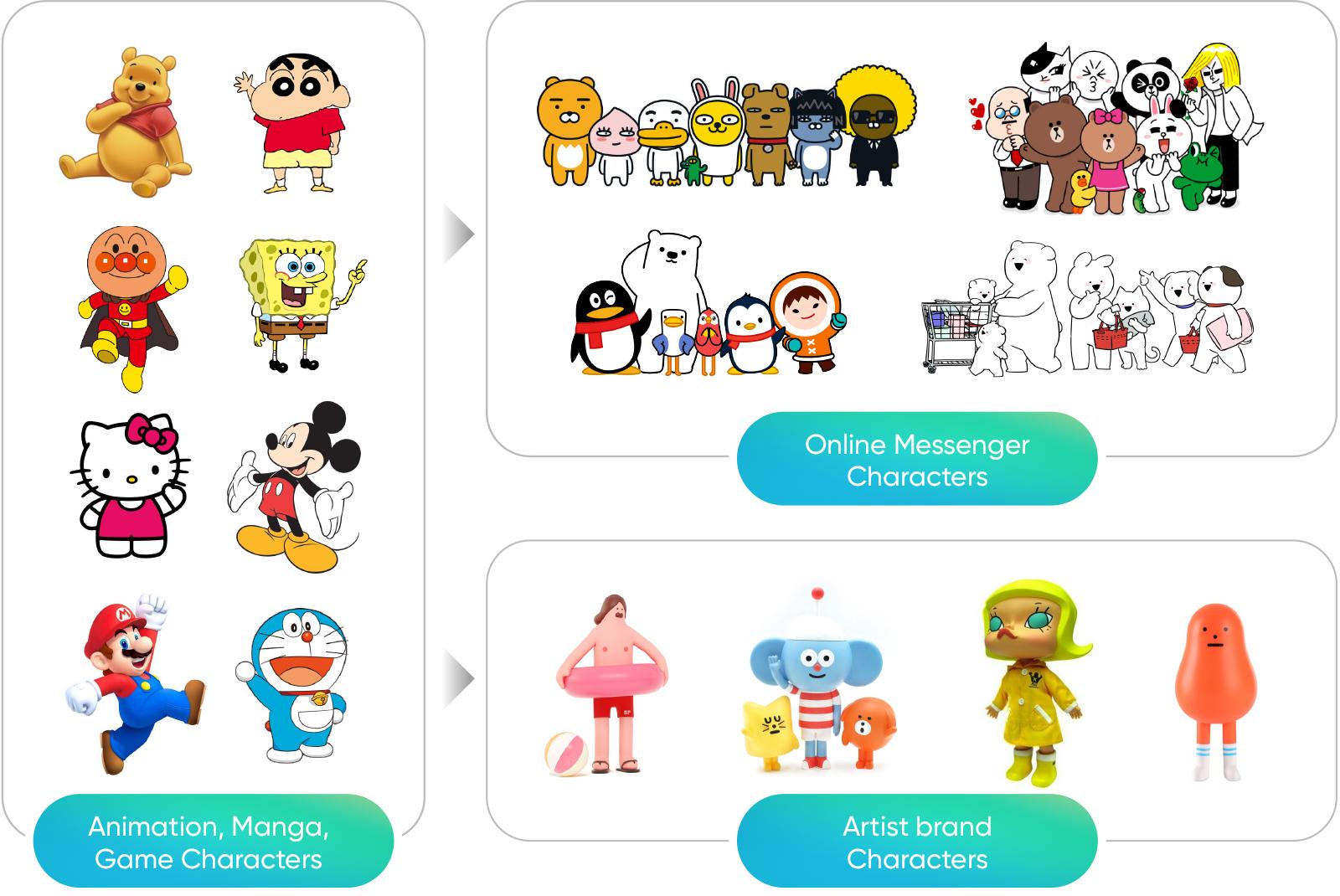腾讯顶尖设计团队总结的 2019 – 2020 设计趋势:IP形象篇