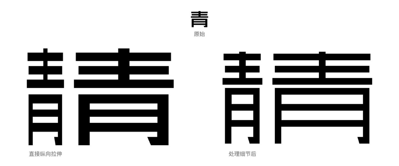 腾讯设计师:送你10个提高文字设计感的高效方法!