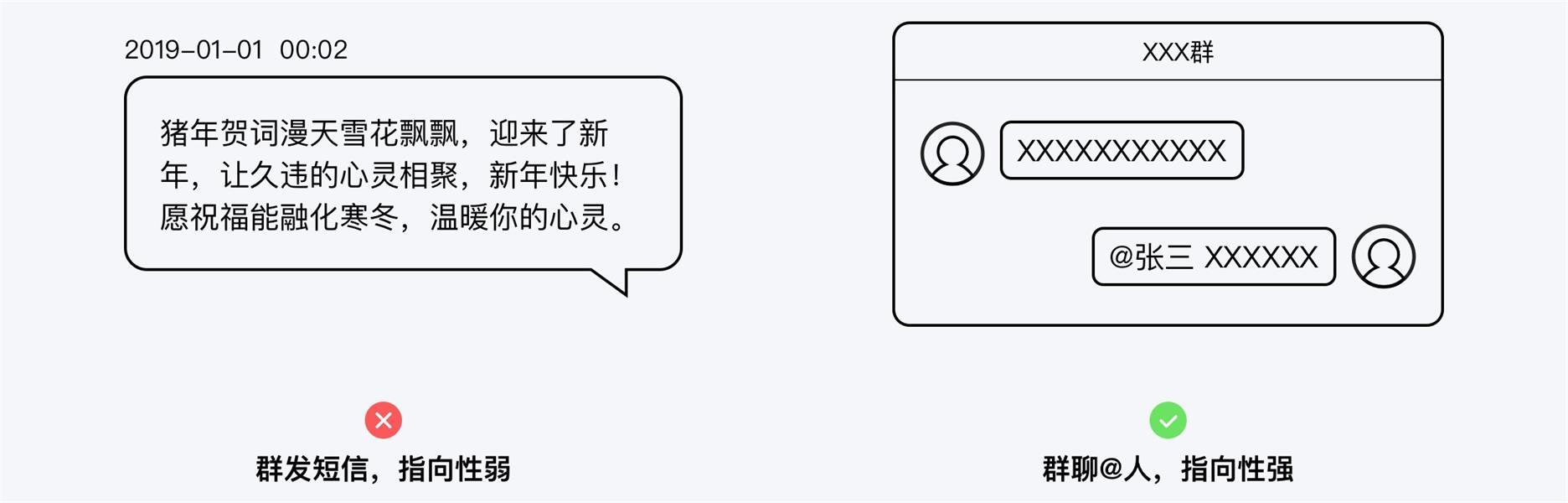 大家都在用的「点赞」功能还能怎么创新? 腾讯顶尖设计团队给了这个答案!